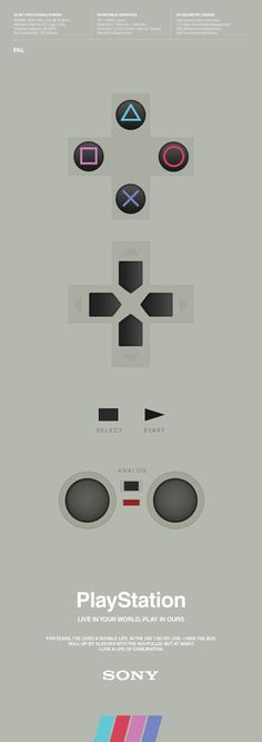 Gaming Desks - Playstation - Ideas of Playstation - - Ronfish Console Posters Xbox 1, Playstation Games, Gaming Posters, Gaming Memes, Gaming Setup, Gaming Computer, Ps Wallpaper, Gaming Wallpapers, Video Game Art