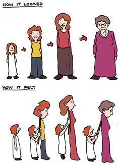The honest view: | 6 Severely Accurate Illustrations About Getting Older