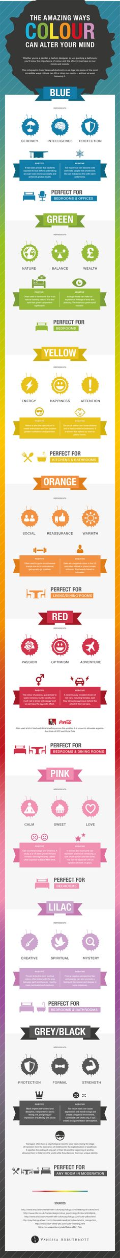 The Amazing Ways Colour Can Alter Your Mind - UltraLinx