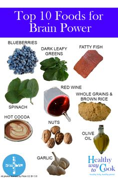 Boost Your Brain and Alzheimer's Prevention with These Powerful Super Foods - The AD Plan - Healthy Diets and Nutrition for Improved Memory