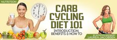 Carb Cycling Diet 101