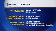 On the CBS 11 STORM TEAM BLOG is my update on severe weather threat this weekend for DFW.  ~Larry Mowry   http://cbsloc.al/1hvCtAK