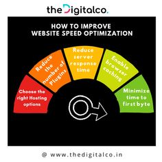 Your customers, readers, and website visitors make an instant judgement about you and your business.  If your website loads fast, you've instantly made a strong first impression. It's a quick-win for user experience! If it loads fast, your new visitor is immediately happy.  Follow us for More updates on: Facebook | LinkedIn | Twitter | Instagram | Youtube   #tdc #wethedigitalco #thedigitalco #websitespeed #websitespeedoptimizations #speed #load #Plugins #hostings #browsercaching Social Media Marketing, Digital Marketing, Marketing Professional, Data Analytics, Website Link, Things That Bounce, No Response, User Experience, Facebook