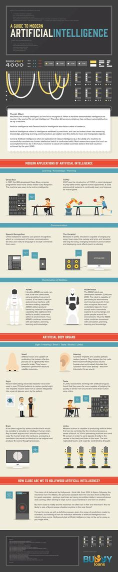 Modern Artificial Intelligence Infographic - elearninginfograp... http://elearninginfographics.stfi.re/modern-artificial-intelligence-infographic