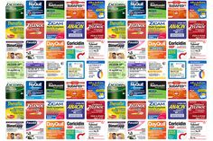 How Much Acetaminophen a Day is Safe? Canada May Decide It's Less - ProPublica