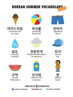 Learn Basic Korean Words & Vocabulary with Dom & Hyo Learn Basic Korean, How To Speak Korean, Korean Slang, Korean Phrases, Korean Words Learning, Korean Language Learning, Learning Languages Tips, Foreign Languages, Summer Words