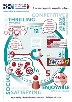 IRP 9-to-5 infographic to show how a recruiter spends their day!  www.jg-creative.co.uk