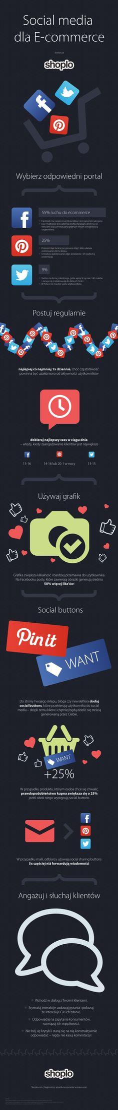 social media dla e-comerce