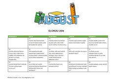 This product is in Finnish. A writing promt calender from August 2014 to October This work by Maria Pernu is licensed under a Creative Commons Attribution-NonCommercial-NoDerivatives International License. Finnish Language, Writing Challenge, Daily 5, Teaching Reading, First Day Of School, Creative Writing, Storytelling, Literacy, Teacher
