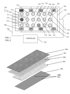 Hasse diagram of the set of all divisors of 60 partially ordered by us20100053116a1 multi touch force sensing touch screen devices and methods google patents ccuart Choice Image