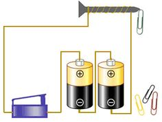 Science Projects - Make an Electromagnet