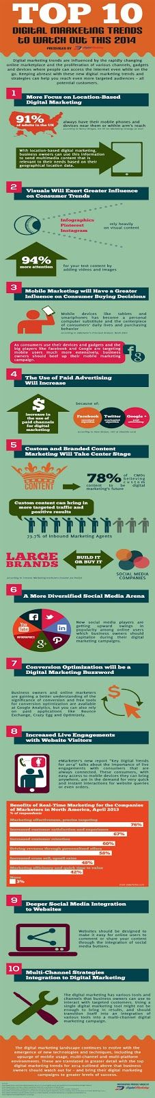 Digital Marketing Trends To Watch Out This 2014 - http://www.infographics4marketing.net/2014/01/Top-10-Digital-Marketing-Trends-to-Watch-Out-This-2014.html - #marketing #infographics #infographic