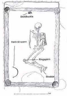low-round cap found in Birka grave 958