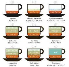 ネットで拾った変な画像『カフェの一覧表』