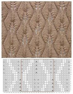– types of knitting stitches Lace Knitting Stitches, Lace Knitting Patterns, Knitting Charts, Stitch Patterns, Knitting Tutorials, Knit Crochet, Tunisian Crochet, Threading, Instagram