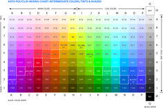 This color mixing chart is for polymer clay colors but I can see it easily applying to alcohol inks, paints, or whatever!