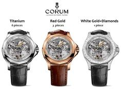 Corum Minute Repeater Acoustica Trio