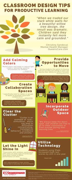 Classroom Design Tips for Productive Learning #Infographic #Education