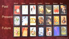7 Rulers Lenormand Spread
