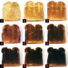 Linear regression - graphing toaster setting vs time to toast