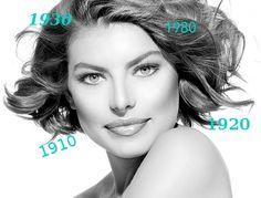100 Years of Beauty, uroda, fryzury, makijaż