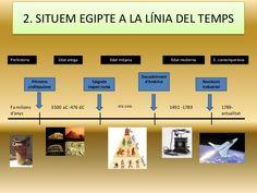 Projecte 5è - ANTIC EGIPTE Nom Nom, Prehistory