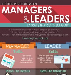 Leaders vs Managers: 17 Traits That Set Them Apart Infographic
