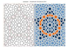 10 Islamic Art Pattern, Pattern Art, Geometric Patterns, Geometric Art, Motifs, Geometry, Tiles, Projects To Try, Posters