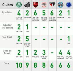 Clubes internacionais