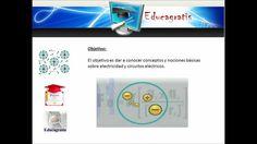 Curso Gratis de Electricidad en Aula virtual online de Educagratis