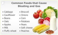 While having gas may be one of the eternal subjects of bawdy humor, anyone who has it doesn't think of it as a joke. Stomach gas can not only cause belching and flatulence, but it can also ma… Non Bloating Foods, Foods That Cause Bloating, Bloating Remedies, Anti Bloating, Foods That Bloat, Relieve Gas And Bloating, Healthy Mind, Diet