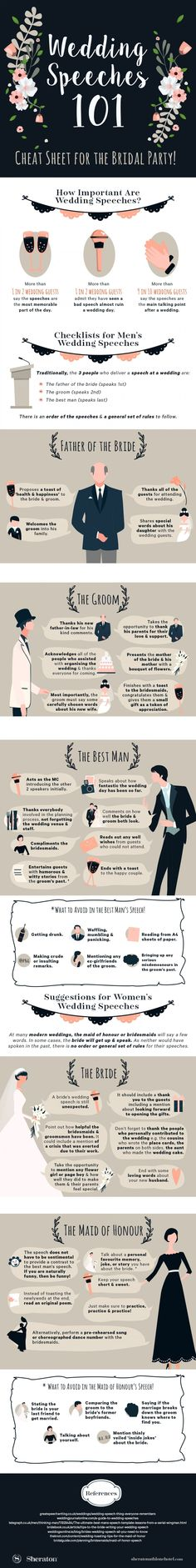 This infographic by Sheraton Athlone Hotel provide tips on how to write the perfect wedding speech, whether you're one half of the marrying couple, the best man, maid of honour or father of the bride. The best wedding speeches are light-hearted but still heartfelt, an ideal mixture of good spirits and unmistakable affection towards the bride and groom. #weddinginfographic