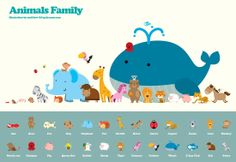 animals poster for child : )