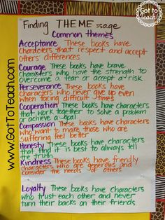 Which is correct grammar for incorporating themes into an essay?