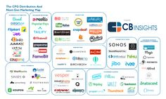 Next-Generation Commerce: 75 Startups Reshaping How And Where We Buy Consumer Goods | Nikhil Krishnan | Pulse | LinkedIn