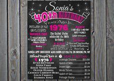 40 cumpleaños pizarra 1976 cartel hace 40 por ChalkingItUpBoards