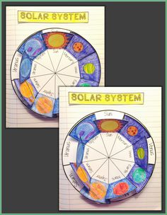 The Solar System: Planets Wheel Interactive Notebook Activity – Science, Physics and Astronomy News Solar System Worksheets, Solar System Activities, Solar System Projects, Solar Activity, Space Solar System, Solar System Poster, Solar System Planets, Planets Preschool, Planets Activities