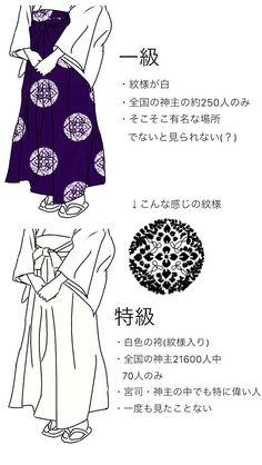 """""""神社で見る袴の色にも意味があるみたいなので簡単にまとめて描いてみました。"""""""