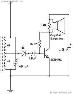 One Transistor Radio Circuit Diagram | Radios in 2019