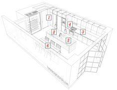 Kitchen Design Principles - Home Design Tutorials Home Design, Interior Design Tips, Kitchen Room Design, Modern Kitchen Design, Kitchen Layouts, Kitchen Ideas, Design Tutorials, Island With Stove, Kitchen Island