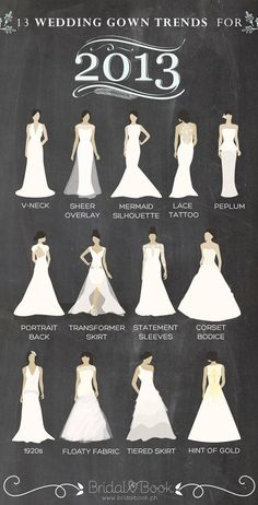 2013 wedding gown trends - can't wait to see what 2014 will bring!