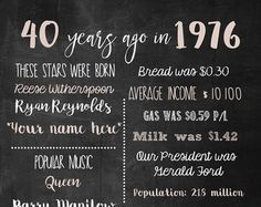 1976 40th Birthday 40 Years Ago Sign Chalkboard by SportBirthday                                                                                                                                                     More