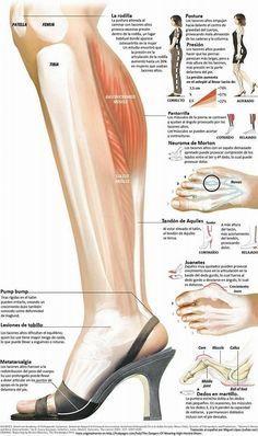 trucos para que no te duelan los pies