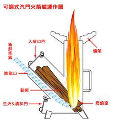 燈具/爐具 | 高效率火箭柴爐 - 可調式汽門火箭爐(大) | Yahoo拍賣