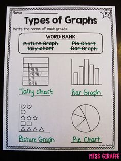 How to teach the different types of graphs