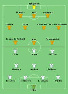 1978 FIFA World Cup Final starting line ups