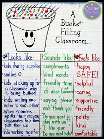 A Bucket Filling Classroom by Crafting Connections! If you didn't start out your year (all grade levels) discussing Bucket Filling, go back... it's not too late! For great anchor chart activity to go with the book: Have You Filled a Bucket Today? Teach your students compassion and empathy.