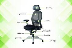 در صورت نیاز شما به تعمیر صندلی اداری نیاز هست که اطلاعاتی در زمینه قطعات صندلی اداری داشته باشید که در این مقاله قصد داریم با تمام قطعات صندلی اداری آشنا شویم، انواع آن را بشناسیم و بتوانیم اطلاعات کاملی در این زمینه کسب کنیم.