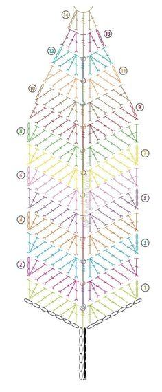 이미지출처 = 핀터레스트Plumas reversibles tejidas a crochetPlumas reversibles tejidas a crochet en...