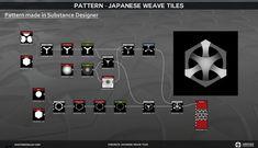 Material Study: Japanese Weave Tiles by Martin de Graaf Substance Designer Tutorial, Study Japanese, Japanese Waves, Tech Art, Uv Mapping, 3d Tutorial, Texture Art, Tile Patterns, Zbrush